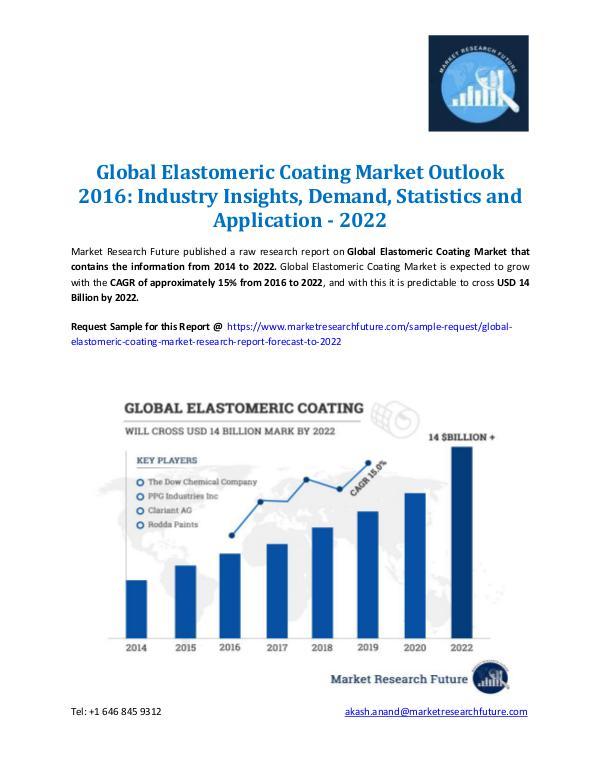 Market Research Future - Premium Research Reports Global Elastomeric Coating Market Forecast 2022