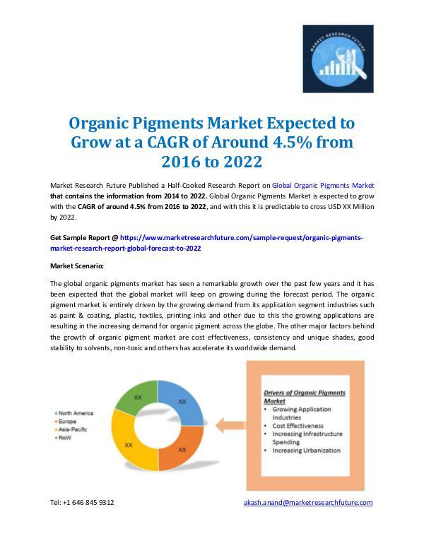 Market Research Future - Premium Research Reports Organic Pigments Market Forecast 2022