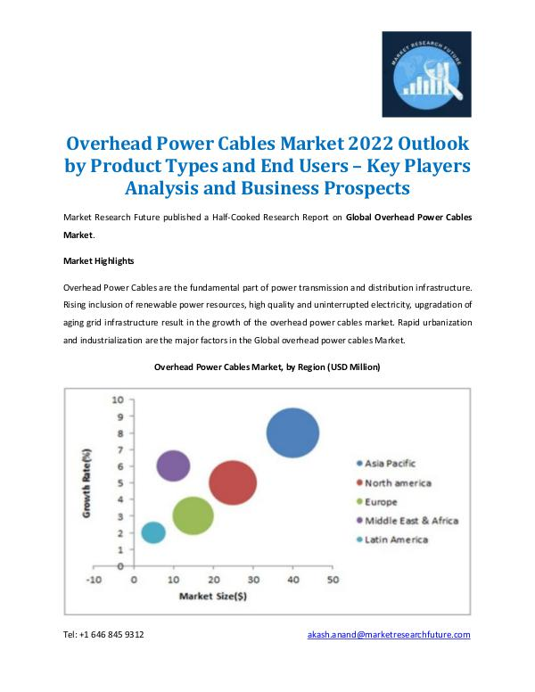 Market Research Future - Premium Research Reports Overhead Power Cables Market Outlook 2022