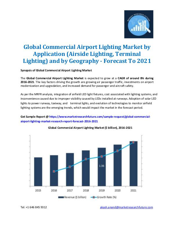 Market Research Future - Premium Research Reports Commercial Airport Lighting Market Report 2021  sc 1 st  Joomag Newsstand & Market Research Future - Premium Research Reports Commercial Airport ...