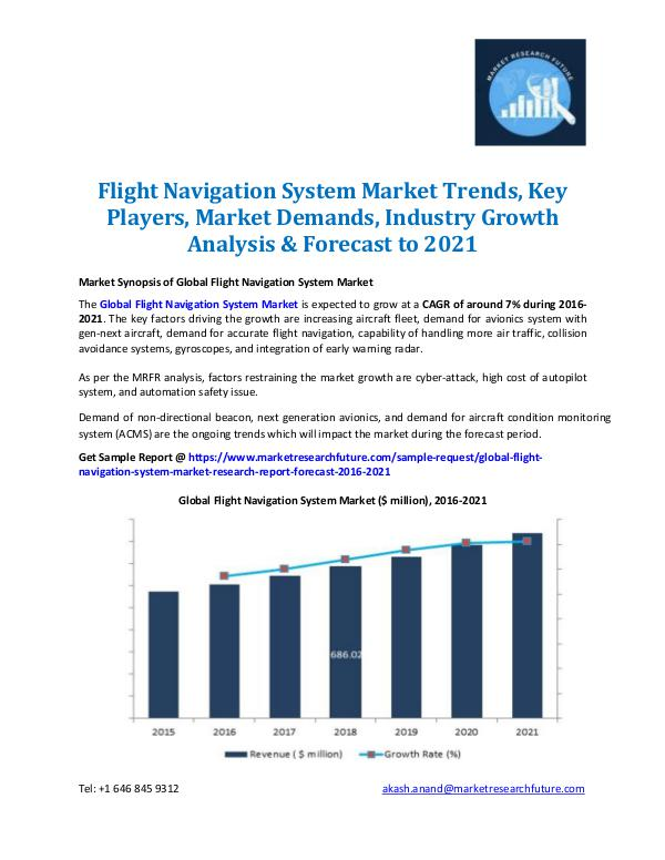 global autopilot systems market The global in-flight autopilot systems market is highly consolidated, which makes it difficult for any new player to enter this market, states a new study by transparency market research (tmr) the top three participants in this market, namely, honeywell international inc, rockwell collins inc.