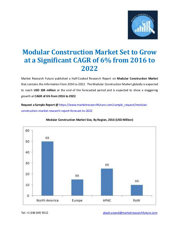 swedish construction industry a research report Research and markets: construction in norway to 2019 - the industry's output value rose at a cagr of 717% during the review period 2010-2014.