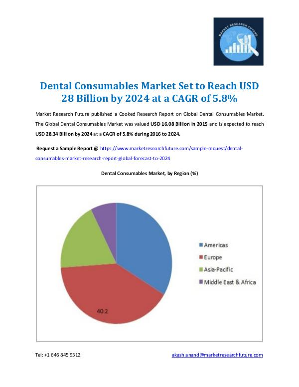 Market Research Future - Premium Research Reports Dental Consumables Market Information 2024