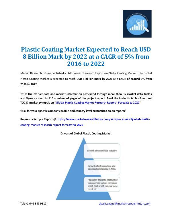 Market Research Future - Premium Research Reports Plastic Coating Market Information 2016-2022