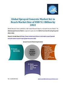 Market Research Future - Premium Research Reports
