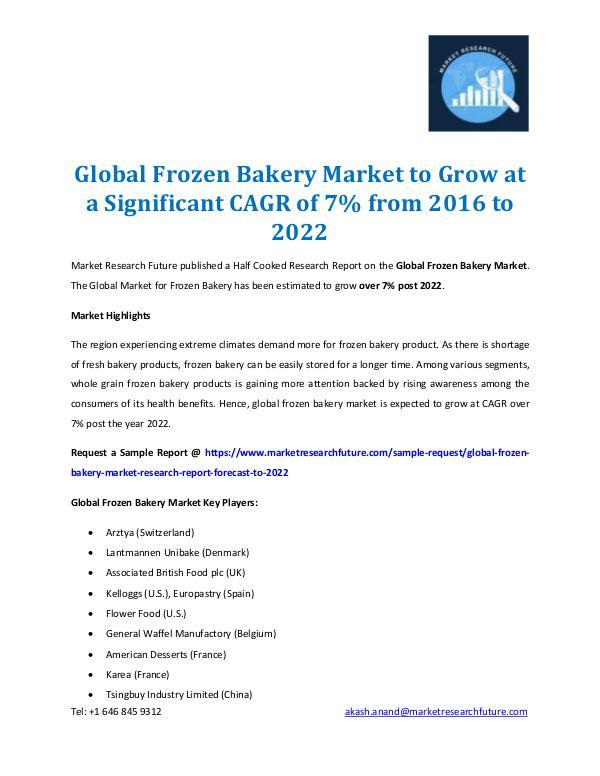 Market Research Future - Premium Research Reports Frozen Bakery Market Analysis 2022