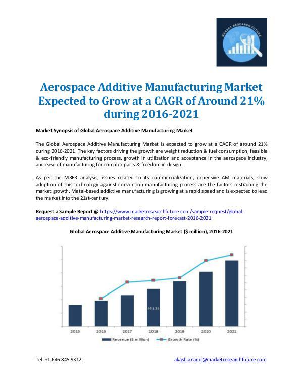 Market Research Future - Premium Research Reports Aerospace Additive Manufacturing Market 2016-2021