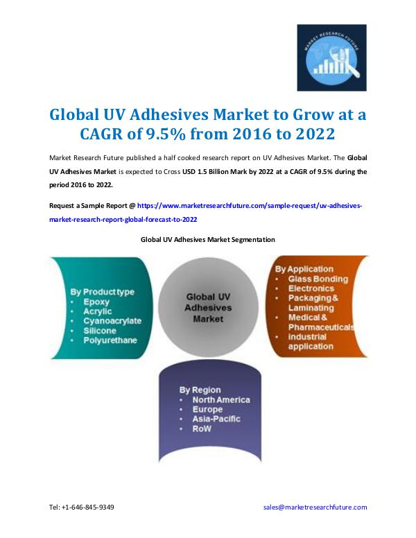 Market Research Future - Premium Research Reports UV Adhesives Market Outlook 2016-2022