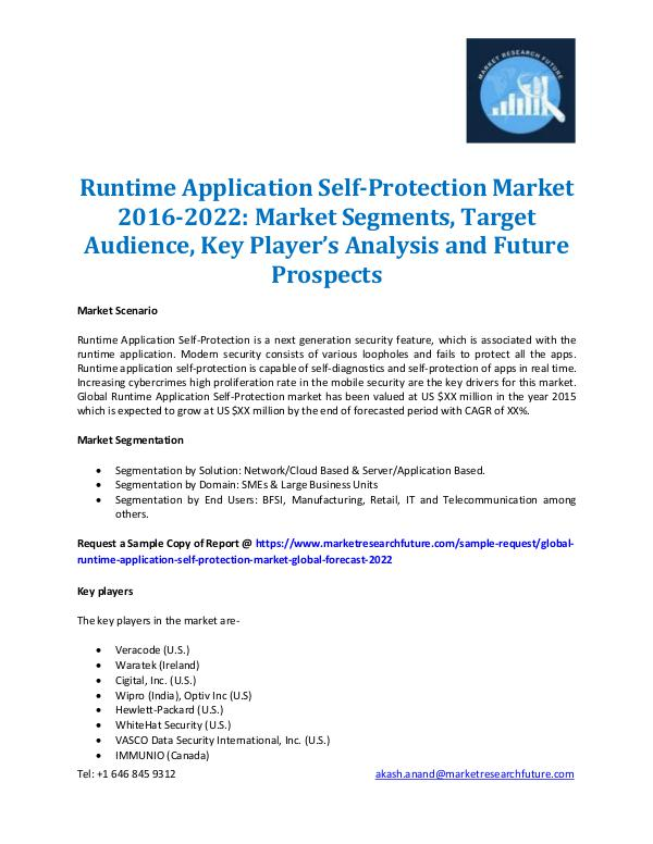 Market Research Future - Premium Research Reports Runtime Application Self-Protection Market- 2022