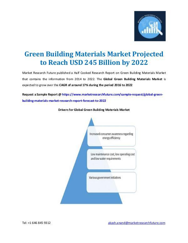 Market Research Future - Premium Research Reports Green Building Materials Market Report 2022