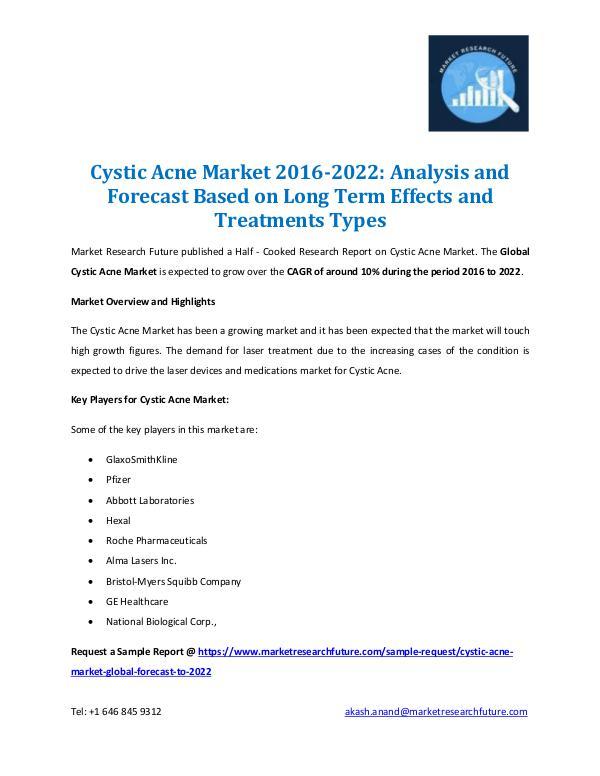 Market Research Future - Premium Research Reports Cystic Acne Market Research Report 2022