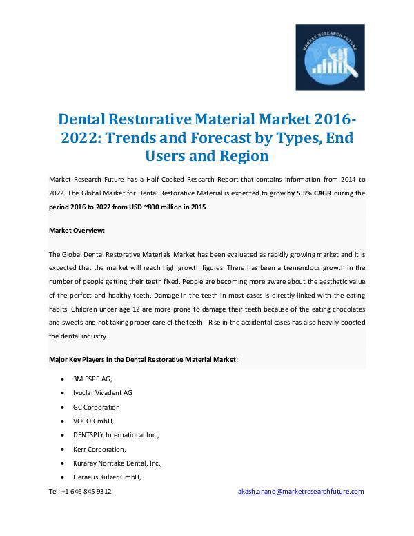 Market Research Future - Premium Research Reports Dental Restorative Material Market Report 2022