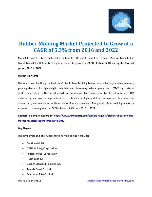 Market Research Future - Premium Research Reports Rubber Molding Market Report 2022
