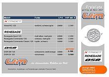 UM Modelle Katalog und Preisliste