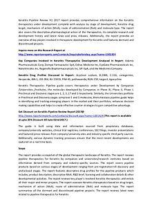 Keratitis Therapeutics Pipeline Review H1 2017