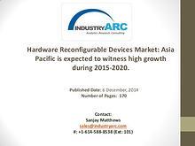 Hardware Reconfigurable Devices Market Analysis   IndustryARC