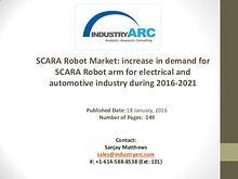 SCARA Robot Market Analysis | IndustryARC