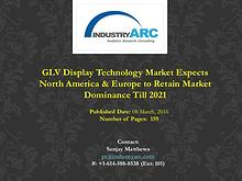 GLV Display Technology Market: MEMS Applications Eager to Adopt GLV D