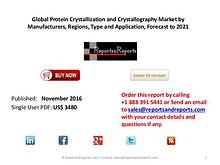 Protein Crystallization and Crystallography Market News