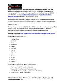 Global Anti-decubitus Foam Mattresses Market Report