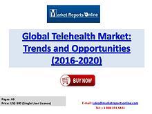 Telehealth Market Global Forecasts Analysis Report 2020