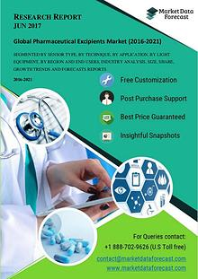 Pharmaceutical Excipients  market is growing at a CAGR of 6.60%