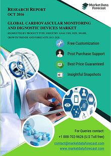 Cardiovascular Monitoring and Diagnostic Devices Market Trends and Sh