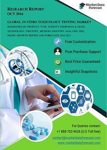 Global In-vitro toxicology testing Market Study, Insights, Estimates