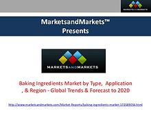 Baking Ingredients Market - Global Trends & Forecast to 2020