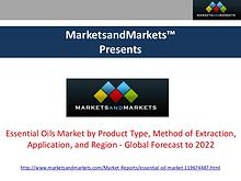 Essential Oils Market Research Report