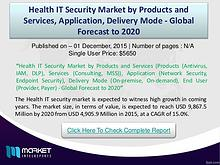 Health IT Security Market Size, By Vertical, 2016 –2020