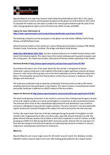 Rice Milk Market Americas, APAC, Europe, and ROW Analysis Report 2021
