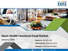 APAC  Heart Health Functional Food Market to Register a Stellar Growt