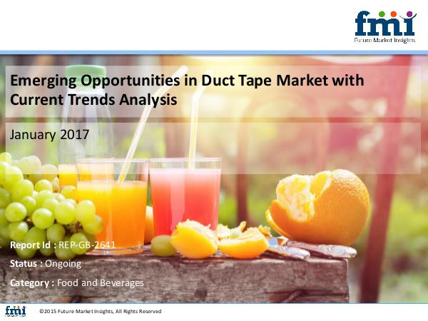 FMI Releases New Report on the Duct Tape Market 20