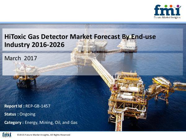 Market Intelligence Report HiToxic Gas Detector Ma