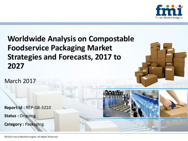 Compostable Foodservice Packaging Market with Curr