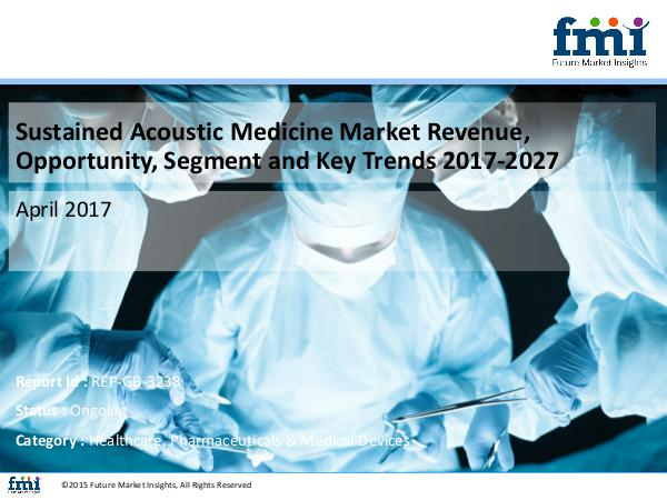 FMI FMI Releases New Report on the Sustained Acoustic