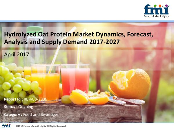 Hydrolyzed Oat Protein Market Growth, Trends, Abso