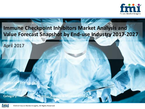 Immune Checkpoint Inhibitors Market Value Share, A