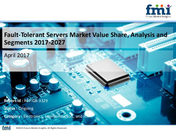 Fault-Tolerant Servers Market Value Share, Analysi