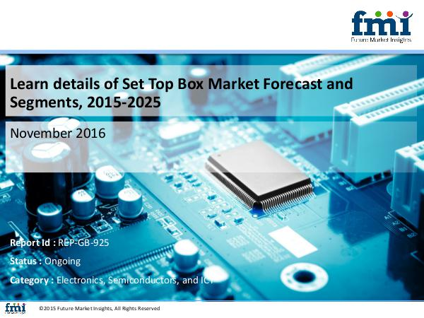 Learn details of Set Top Box Market Forecast and S