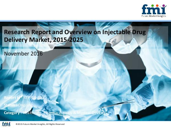 Injectable Drug Delivery Market Global Industry An