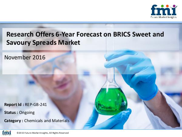 BRICS Sweet and Savoury Spreads Market Growth and