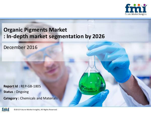Organic Pigments Market Analysis and Value Forecas