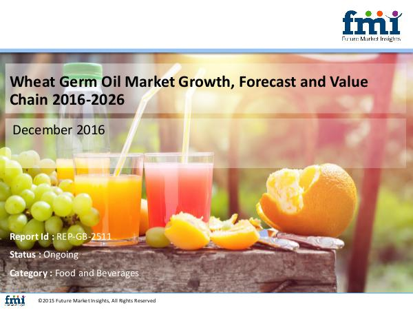 FMI Wheat Germ Oil Market Value Share, Analysis and Se
