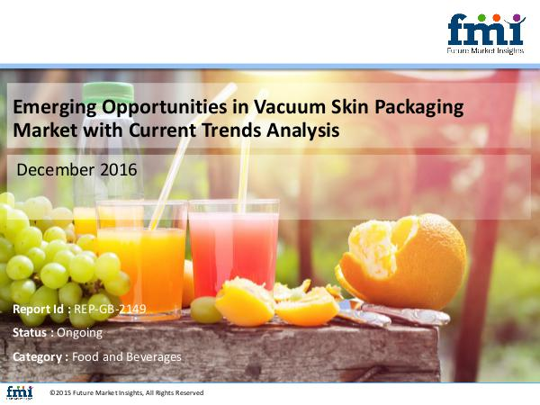 FMI Emerging Opportunities in Vacuum Skin Packaging Ma