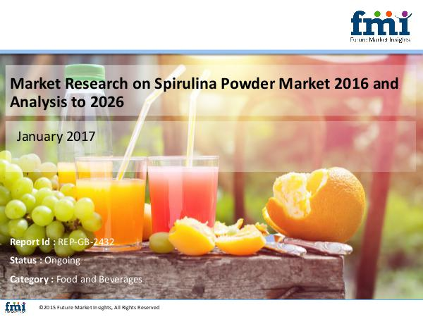Spirulina Powder Market size and forecast, 2026