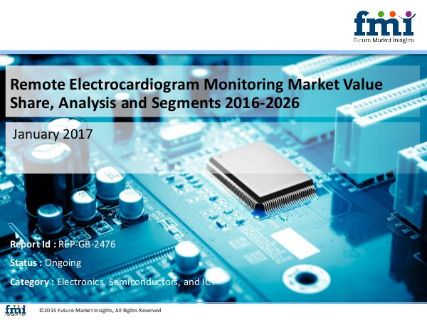 FMI Remote Electrocardiogram Monitoring Market Value S