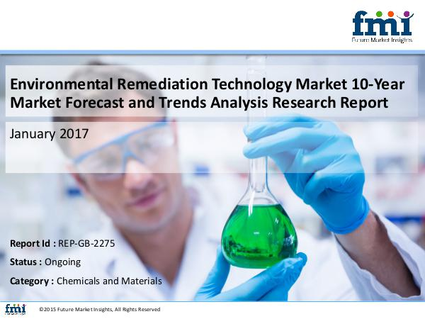 FMI Environmental Remediation Technology Market Growth
