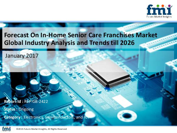 FMI In-Home Senior Care Franchises Market Industry Ana